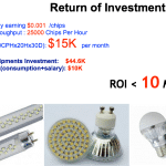 AI, Auto Insertion : Axial Inserter; Radial Inserter; JW (Jumper Wire) Inserter; Odd form Inserter; PIN inserter; Eyelet Inserter; Terminal Inserter IM, Insertion Mount,MI,Manual Insertion,DIP, PCB Assembly,Chip Mounter, Pick and Place, IC Mounter, High Speed Mounter, Wave soldering,LED lighting, LED Lamp, LED Display, LED tube,UPS, Power Converter, Power Adepter, Mobile Charger, PCB board handling system, Loader, Unloader, Conveyor,Shuttle,Chip Mounter, Pick and Place, IC Mounter, High Speed Mounter Induction Cooker, AC, Electric Cooker, Fan, TV, Settle Box