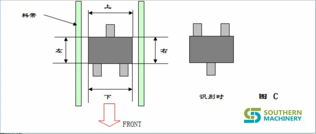 principle of PANASONIC-MV2V(C-F-B) component recognition (3)