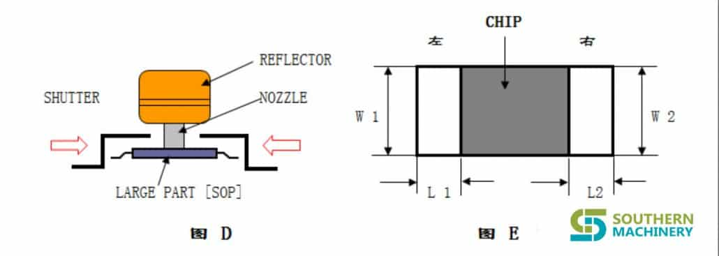 principle of PANASONIC-MV2V(C-F-B) component recognition (4)
